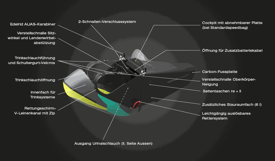 Odoo-Bild- und -Textbaustein